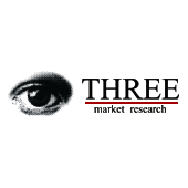 武汉斯锐第三方市场研究咨询有限公司招聘